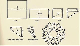 Papercraftdirections